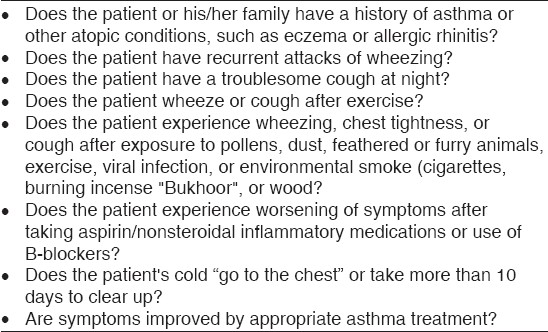Table 1: Relevant questions in the diagnosis of asthma