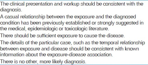 Table 2: Diagnostic criteria for occupational lung disease<sup>[4]</sup>